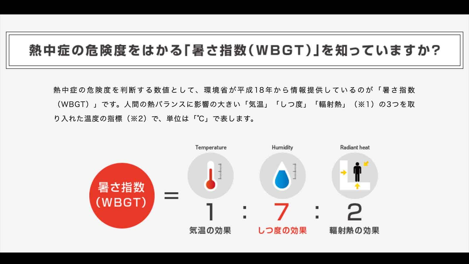 WGBT値とは
